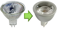 LED Lamp 12V halogeen vervanger