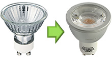 LED Lamp GU10 230V halogeen vervangers