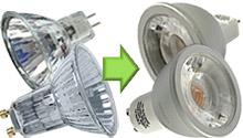 LED Lamp Halogeen vervanger