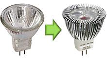 LED Lamp MR11 12V halogeen vervangers