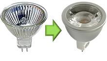 LED Lamp MR16 12V halogeen vervangers