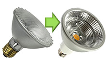 LED Lamp PAR lampen vervangers